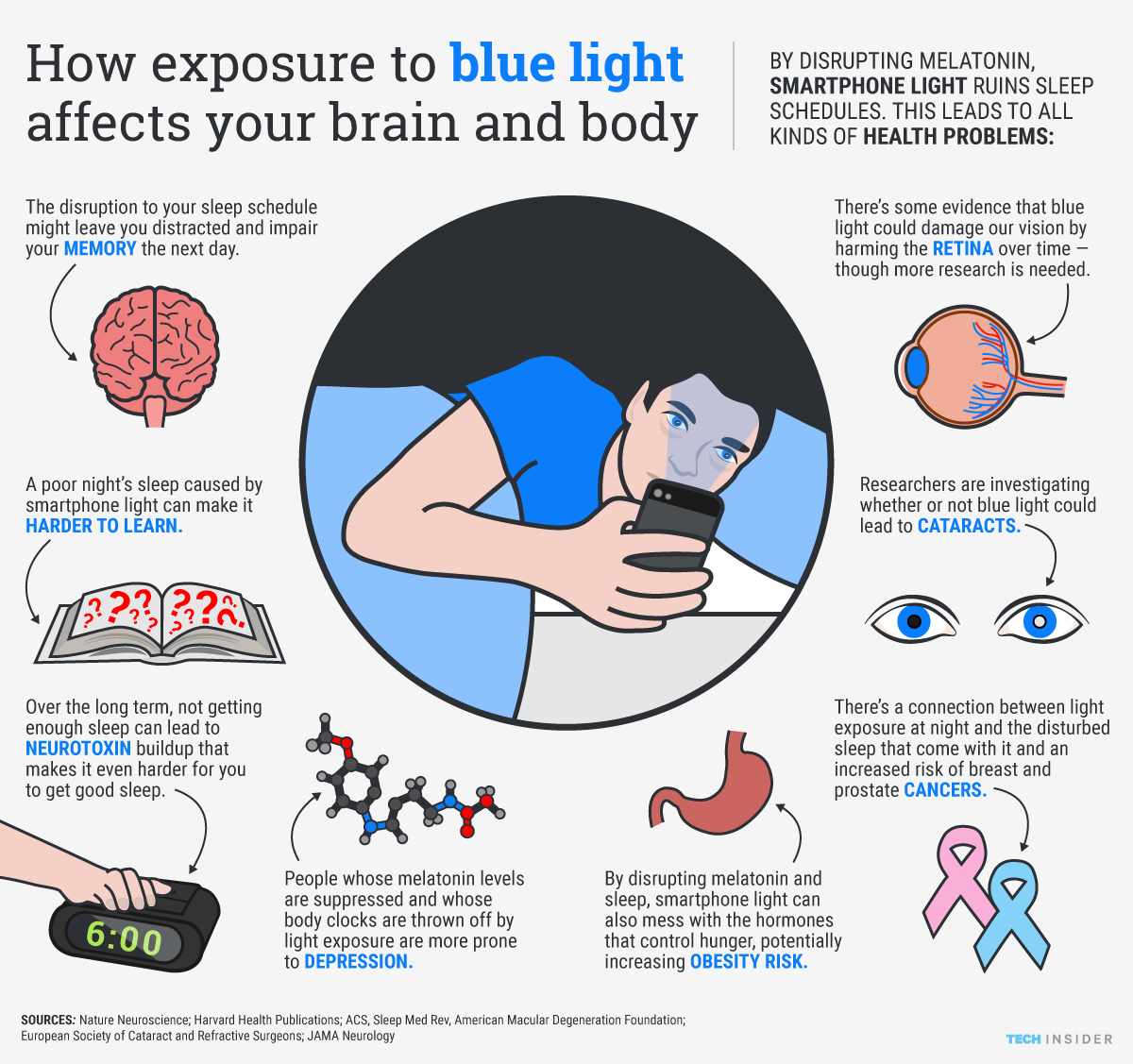 gli effetti della luce blu del tuo smartphone sul corpo