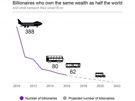 Infographic-Billionaires-WEalth