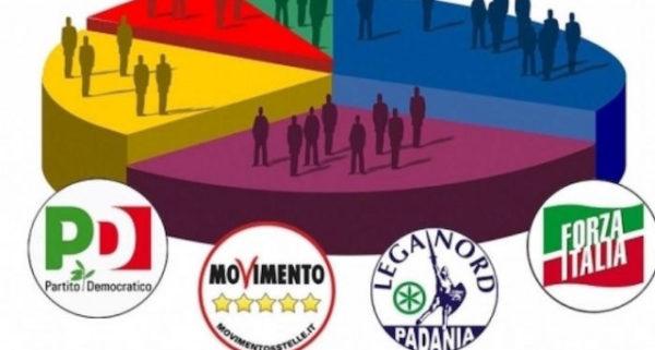 Il Movimento Cinque Stelle supera il 29 per cento e si prende la classe operaia